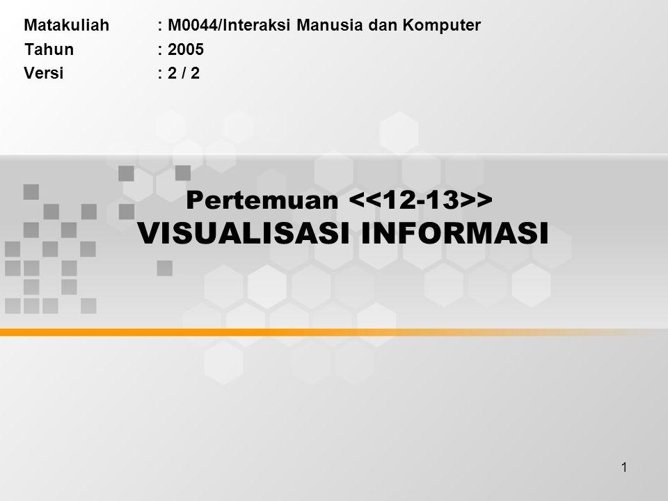 Pertemuan <<12-13>> VISUALISASI INFORMASI