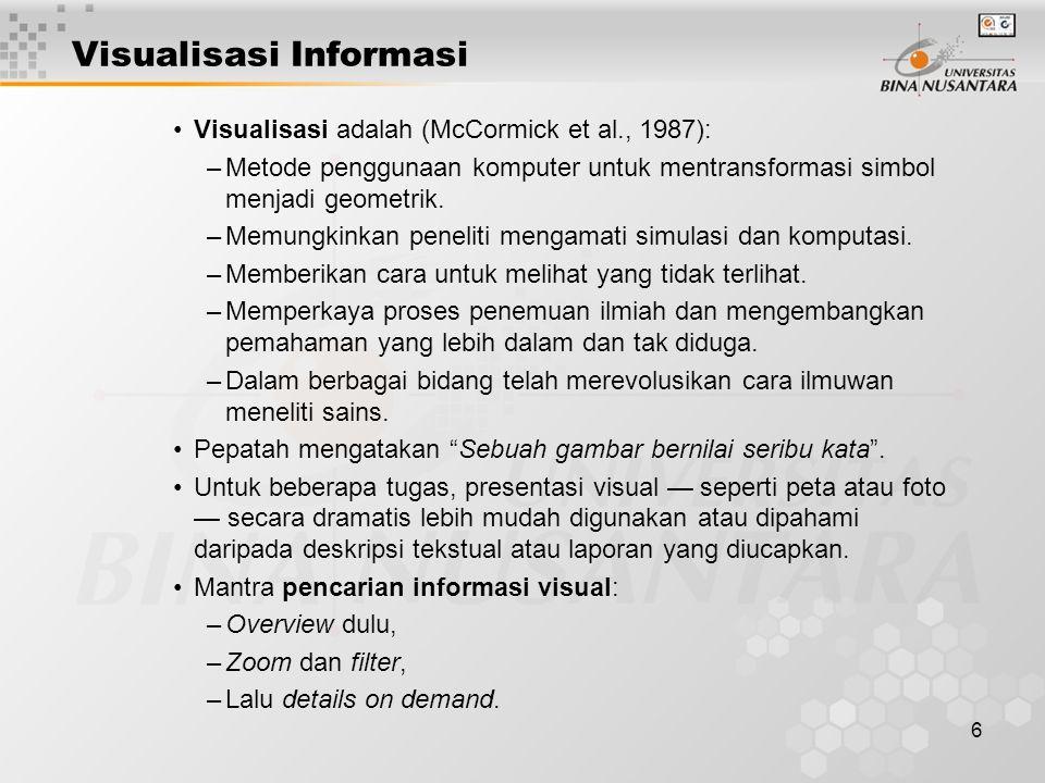 Visualisasi Informasi