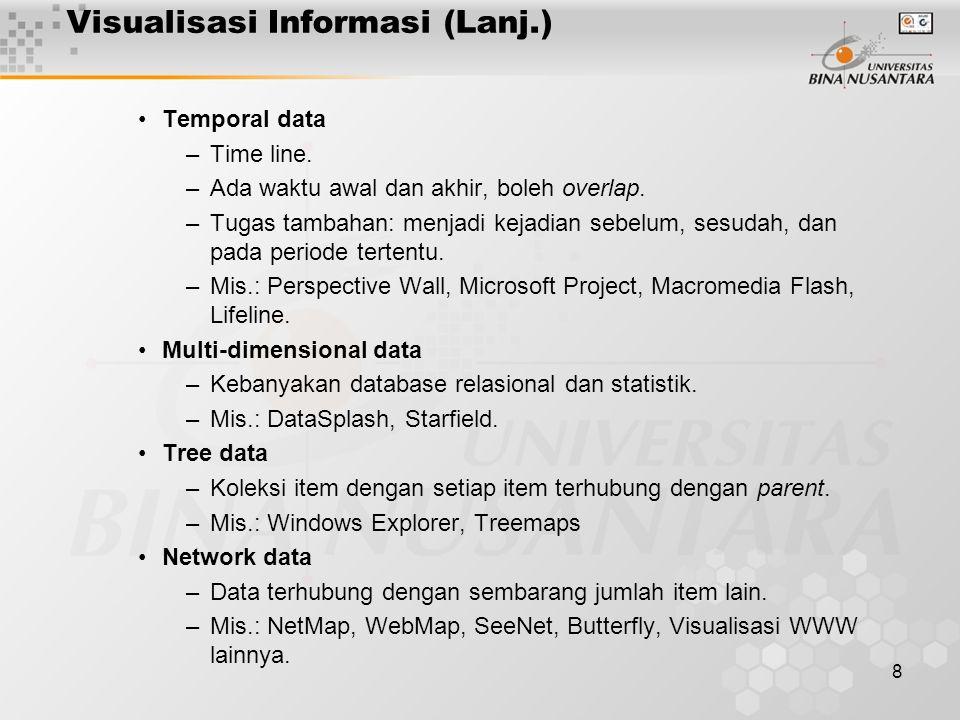 Visualisasi Informasi (Lanj.)