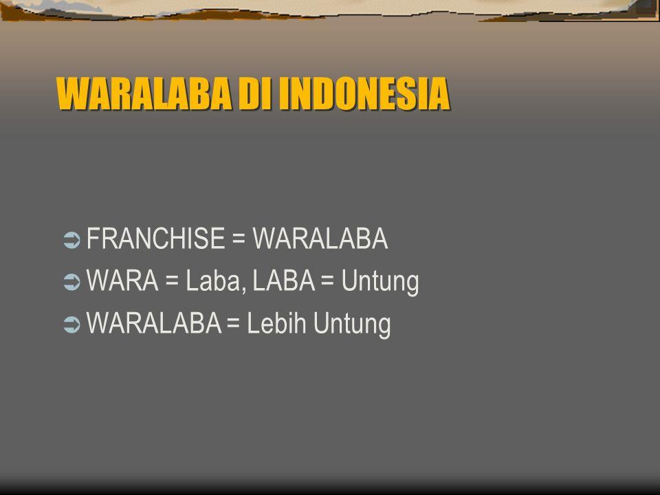 WARALABA DI INDONESIA FRANCHISE = WARALABA WARA = Laba, LABA = Untung