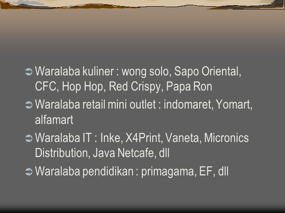 Waralaba kuliner : wong solo, Sapo Oriental, CFC, Hop Hop, Red Crispy, Papa Ron
