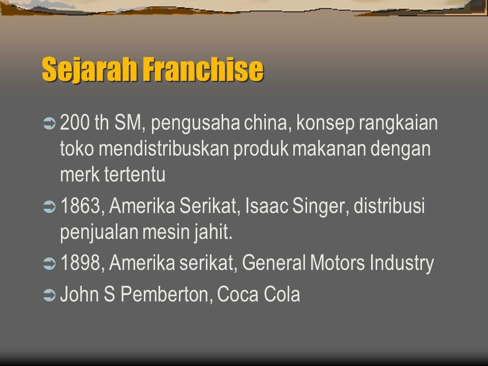 Sejarah Franchise 200 th SM, pengusaha china, konsep rangkaian toko mendistribuskan produk makanan dengan merk tertentu.