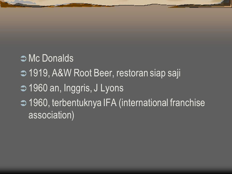Mc Donalds 1919, A&W Root Beer, restoran siap saji.