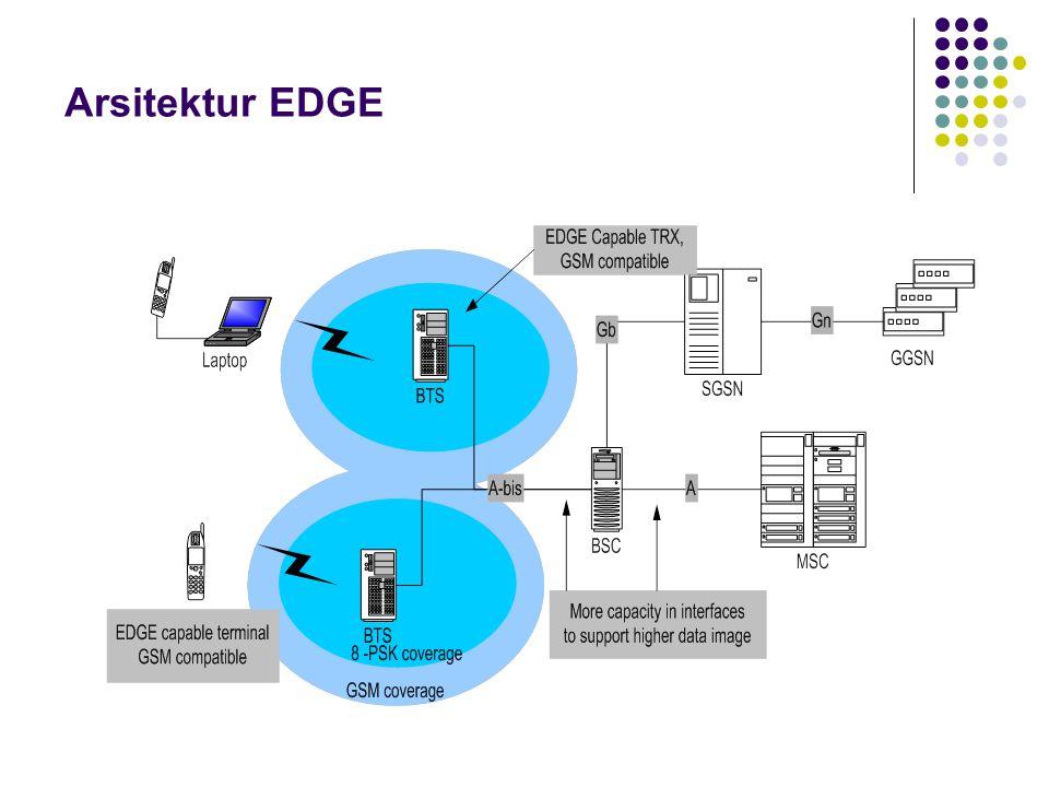 Arsitektur EDGE