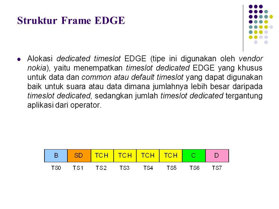 Struktur Frame EDGE