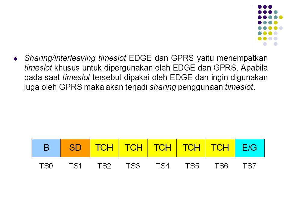 Sharing/interleaving timeslot EDGE dan GPRS yaitu menempatkan timeslot khusus untuk dipergunakan oleh EDGE dan GPRS.