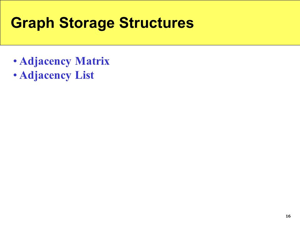 Graph Storage Structures