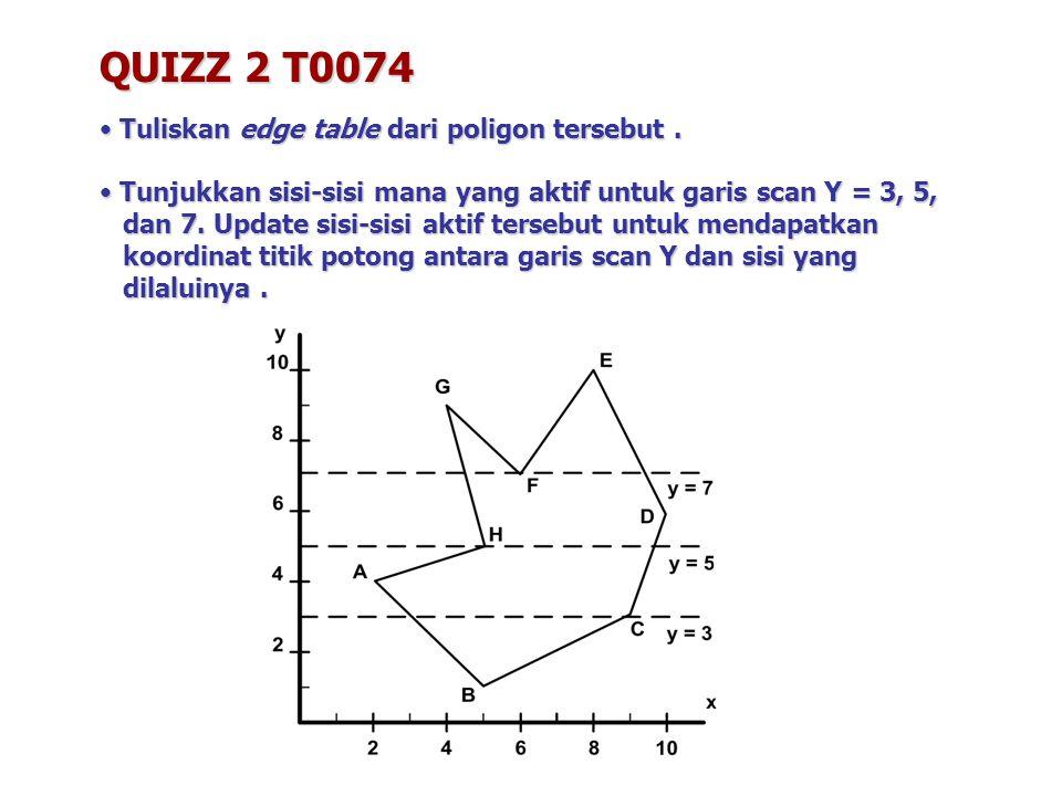 QUIZZ 2 T0074 Tuliskan edge table dari poligon tersebut .
