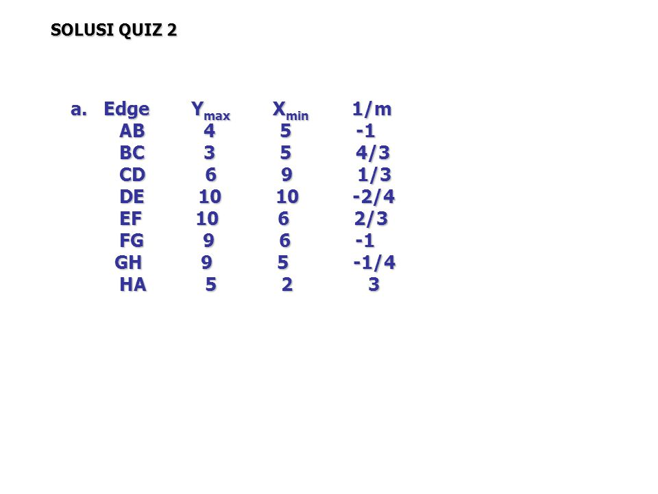 a. Edge Ymax Xmin 1/m AB 4 5 -1 BC 3 5 4/3 CD 6 9 1/3 DE 10 10 -2/4