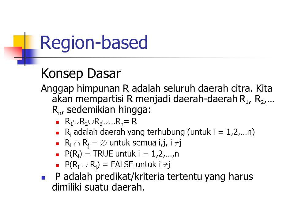 Region-based Konsep Dasar