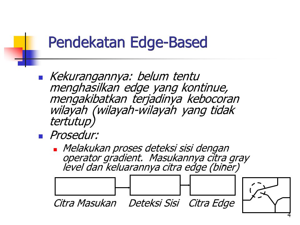 Pendekatan Edge-Based