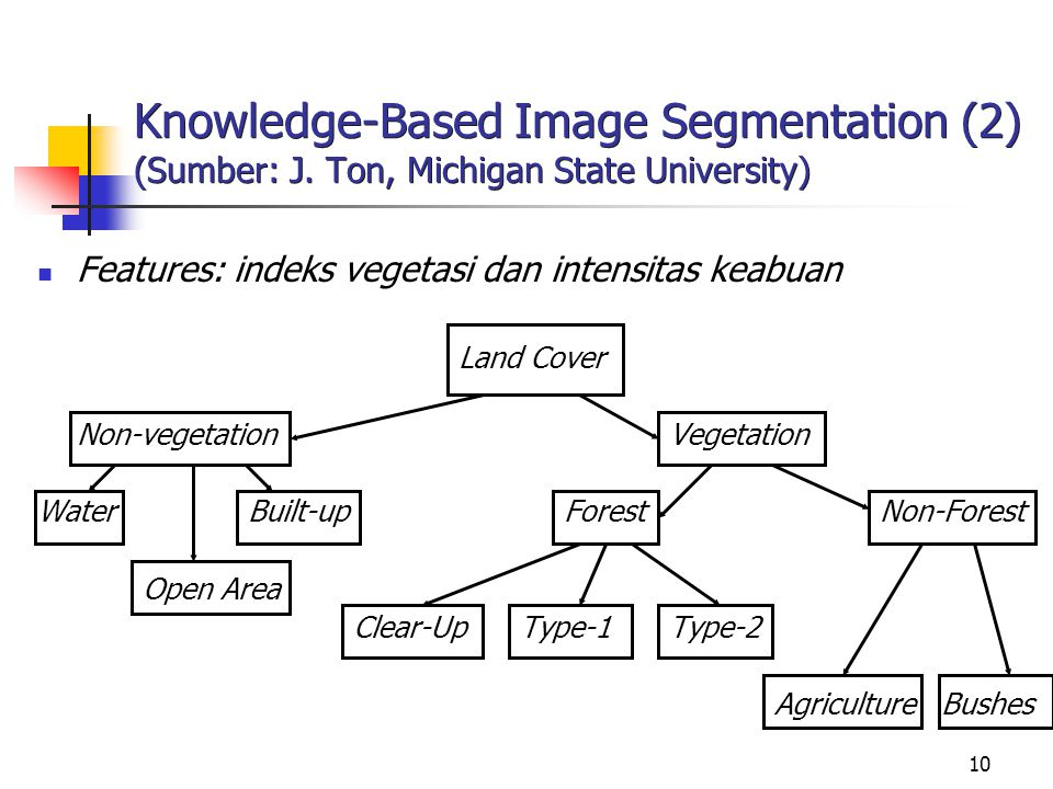 Knowledge-Based Image Segmentation (2) (Sumber: J