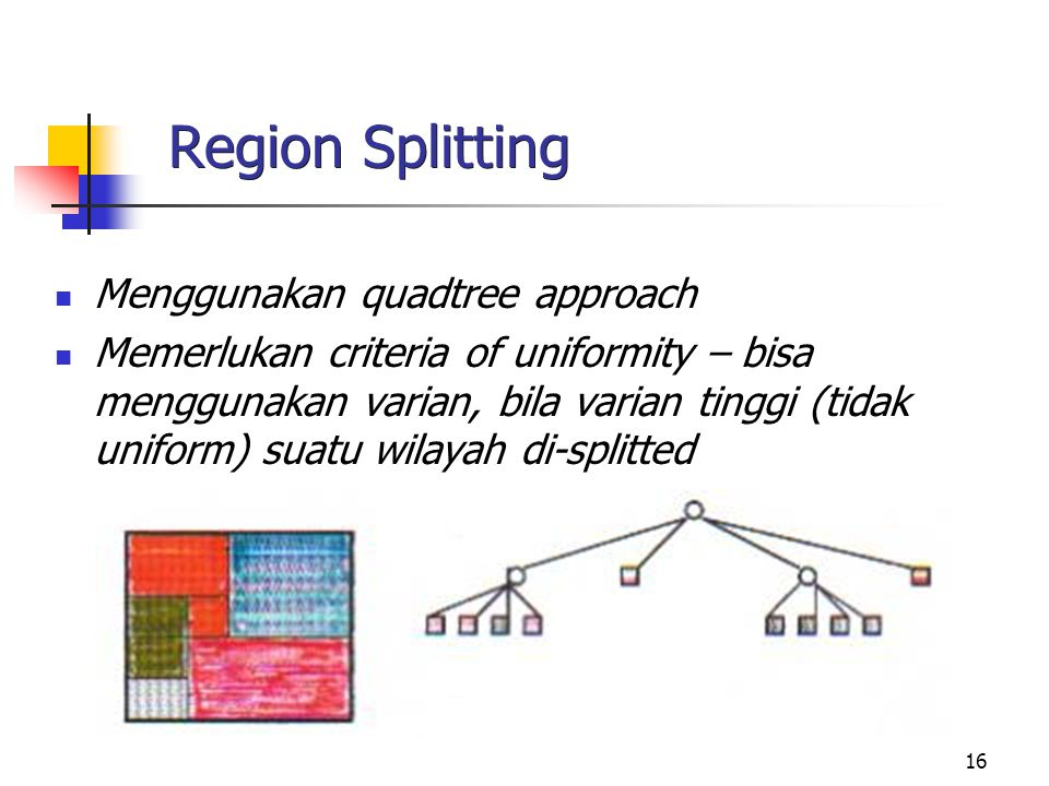 Region Splitting Menggunakan quadtree approach