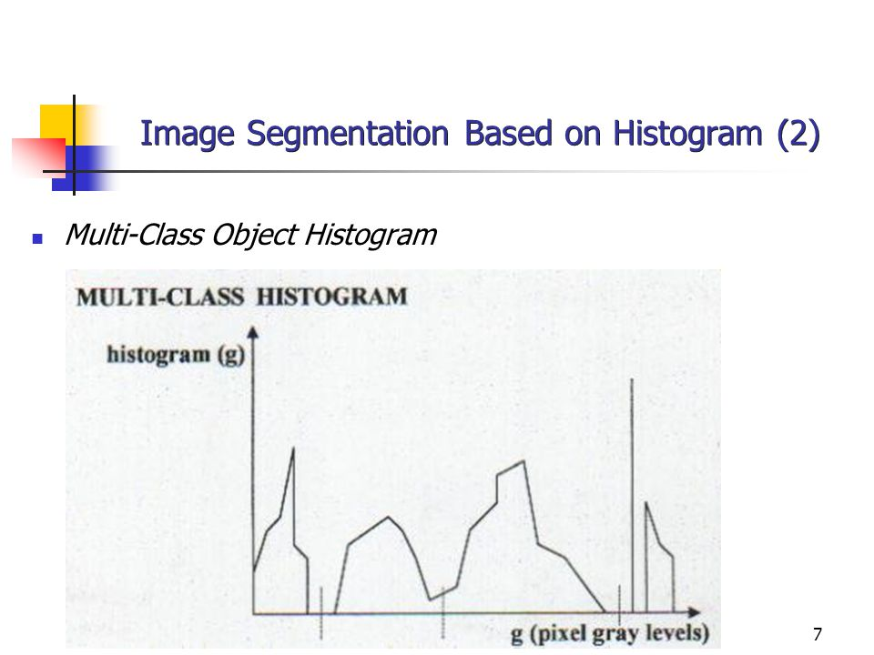 Image Segmentation Based on Histogram (2)