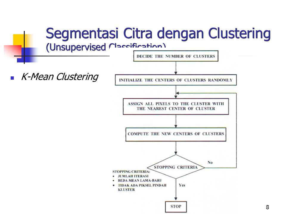 Segmentasi Citra dengan Clustering (Unsupervised Classification)