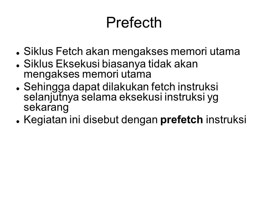 Prefecth Siklus Fetch akan mengakses memori utama