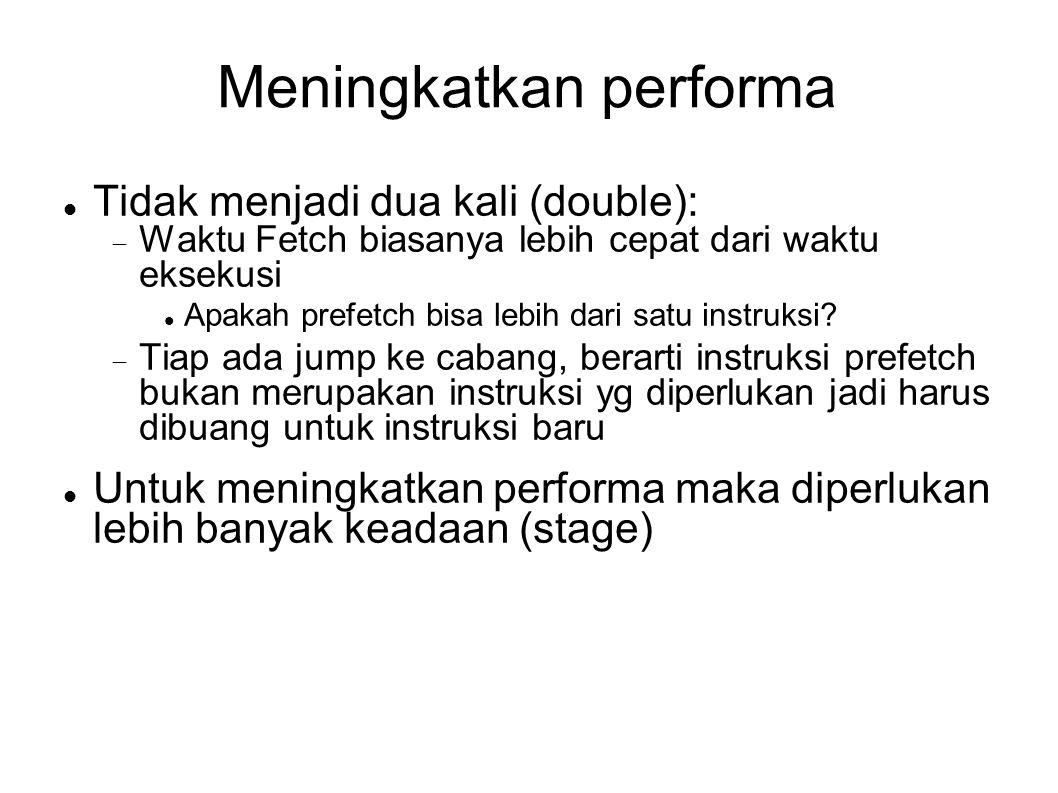 Meningkatkan performa