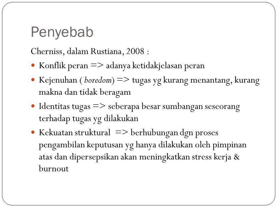 Penyebab Cherniss, dalam Rustiana, 2008 :