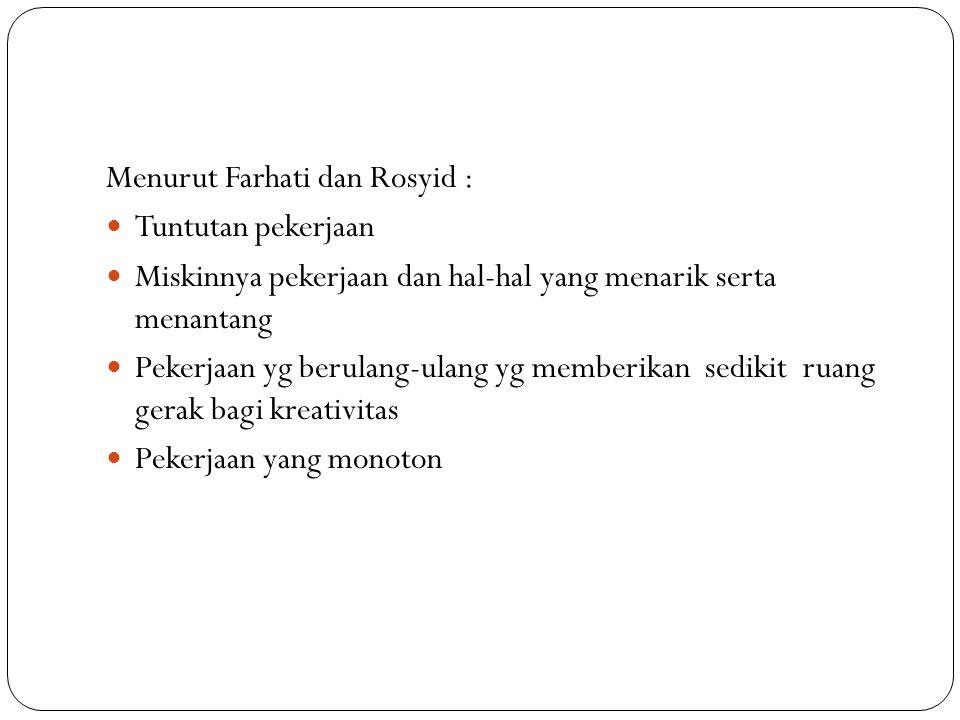 Menurut Farhati dan Rosyid :