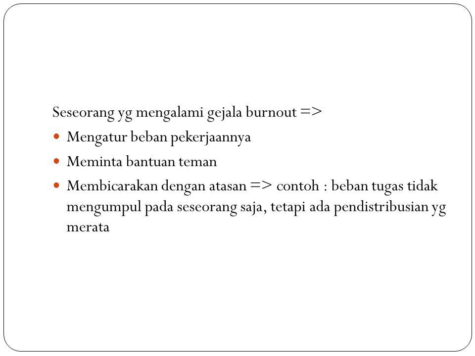 Seseorang yg mengalami gejala burnout =>