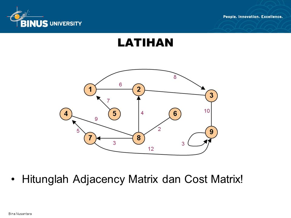 Hitunglah Adjacency Matrix dan Cost Matrix!