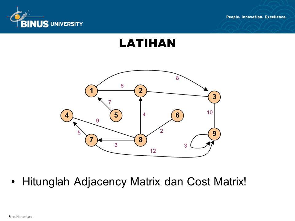 Hitunglah Adjacency Matrix dan Cost Matrix!