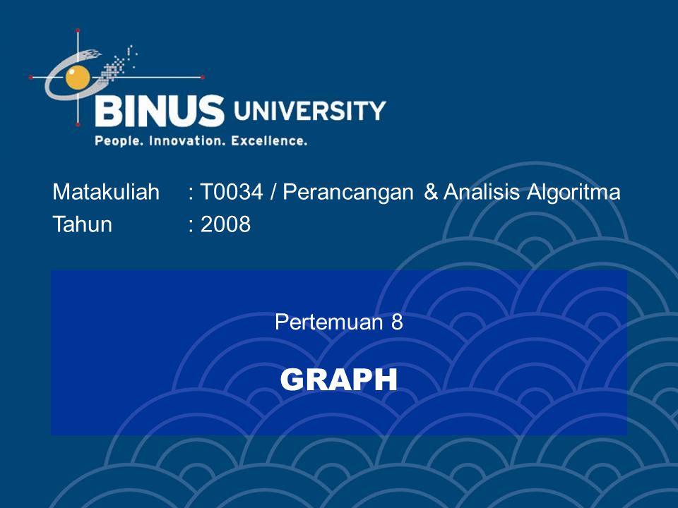 Matakuliah : T0034 / Perancangan & Analisis Algoritma