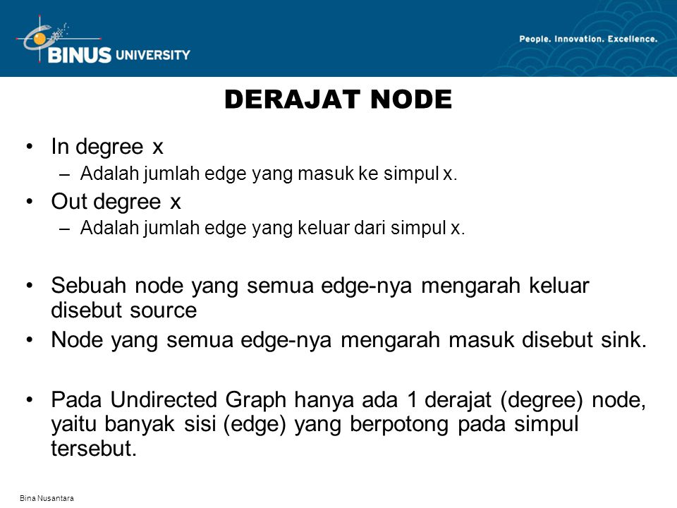 DERAJAT NODE In degree x Out degree x