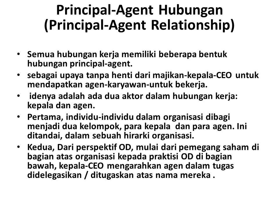 Principal-Agent Hubungan (Principal-Agent Relationship)