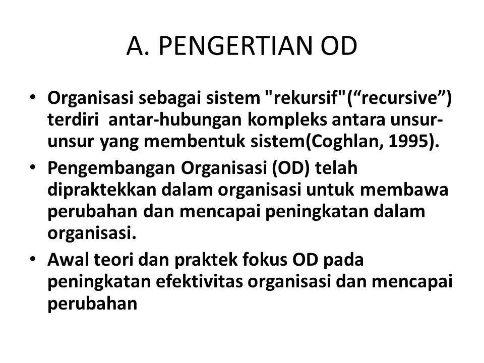 A. PENGERTIAN OD