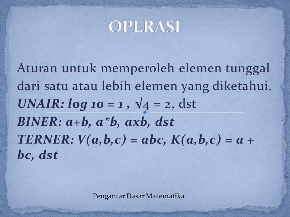 Pengantar Dasar Matematika