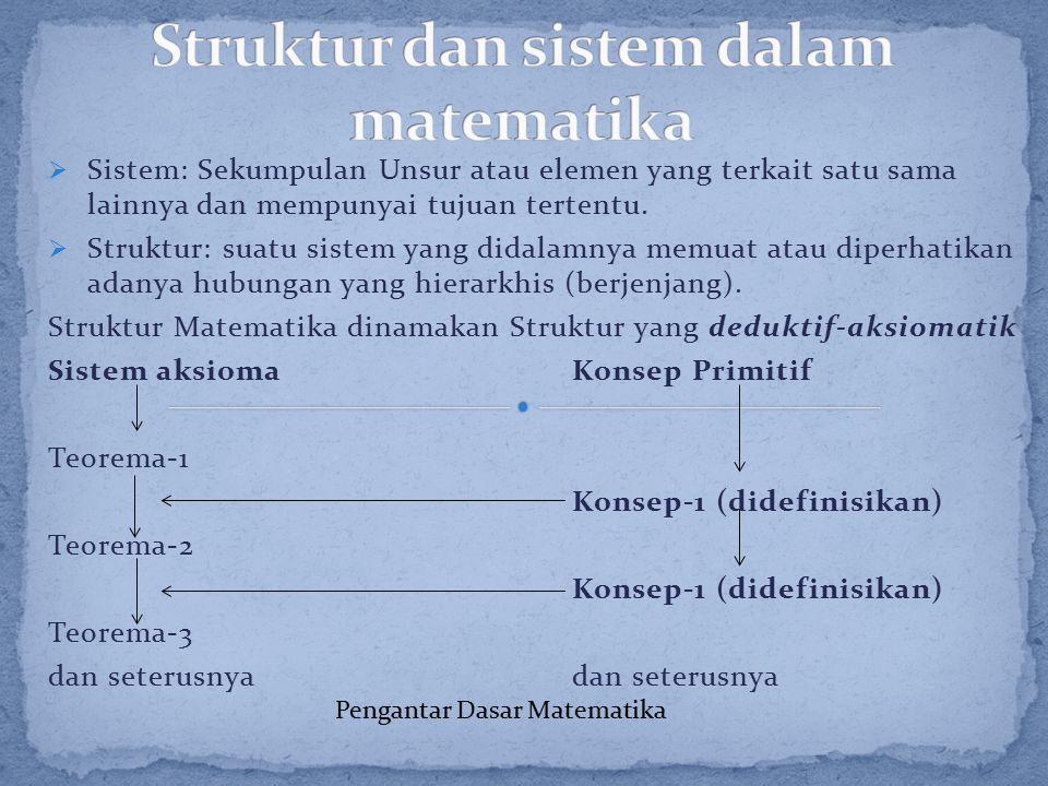 Struktur dan sistem dalam matematika