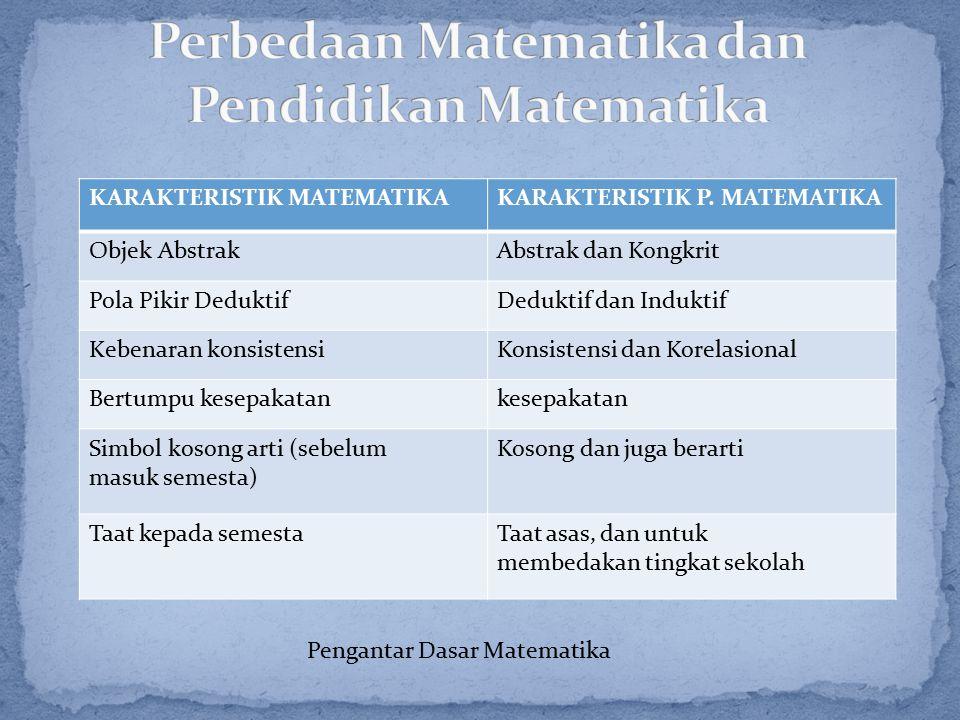 Perbedaan Matematika dan Pendidikan Matematika
