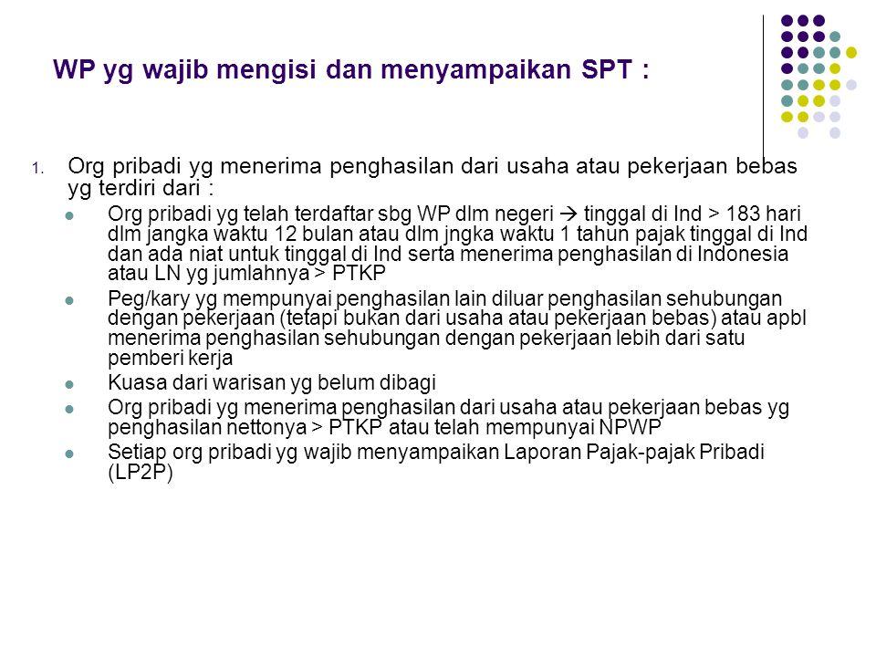 WP yg wajib mengisi dan menyampaikan SPT :