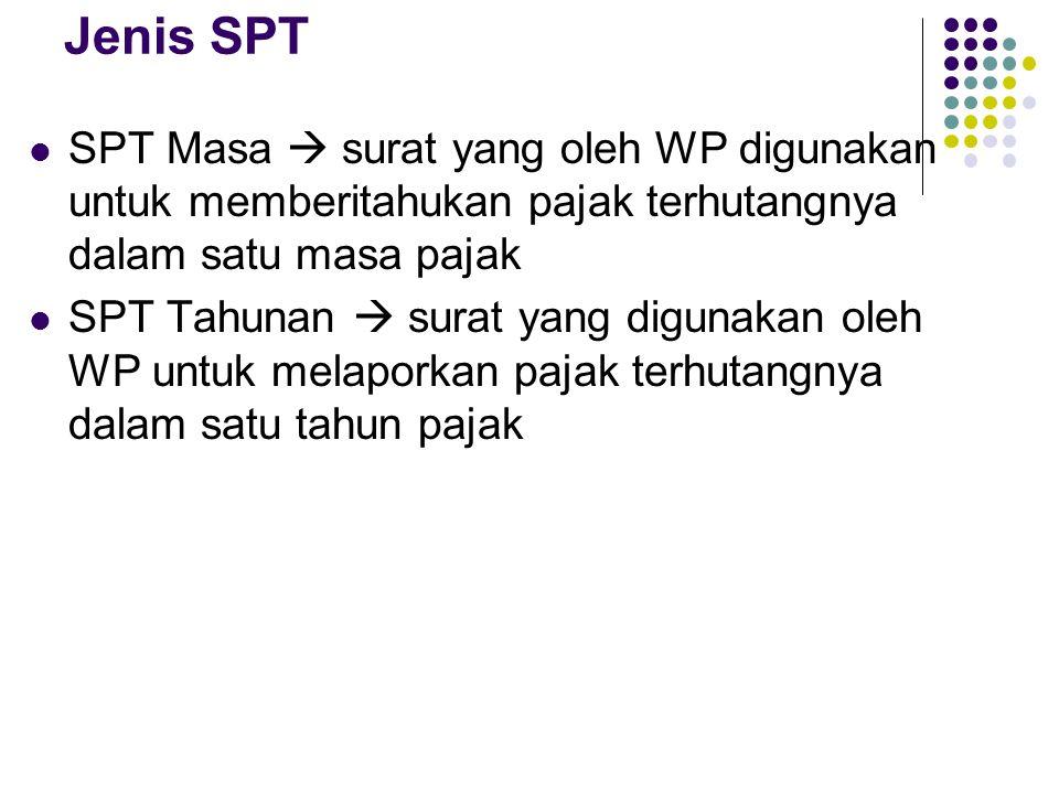 Jenis SPT SPT Masa  surat yang oleh WP digunakan untuk memberitahukan pajak terhutangnya dalam satu masa pajak.