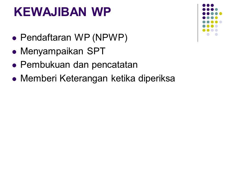 KEWAJIBAN WP Pendaftaran WP (NPWP) Menyampaikan SPT