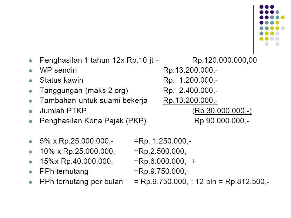 Penghasilan 1 tahun 12x Rp.10 jt = Rp.120.000.000,00