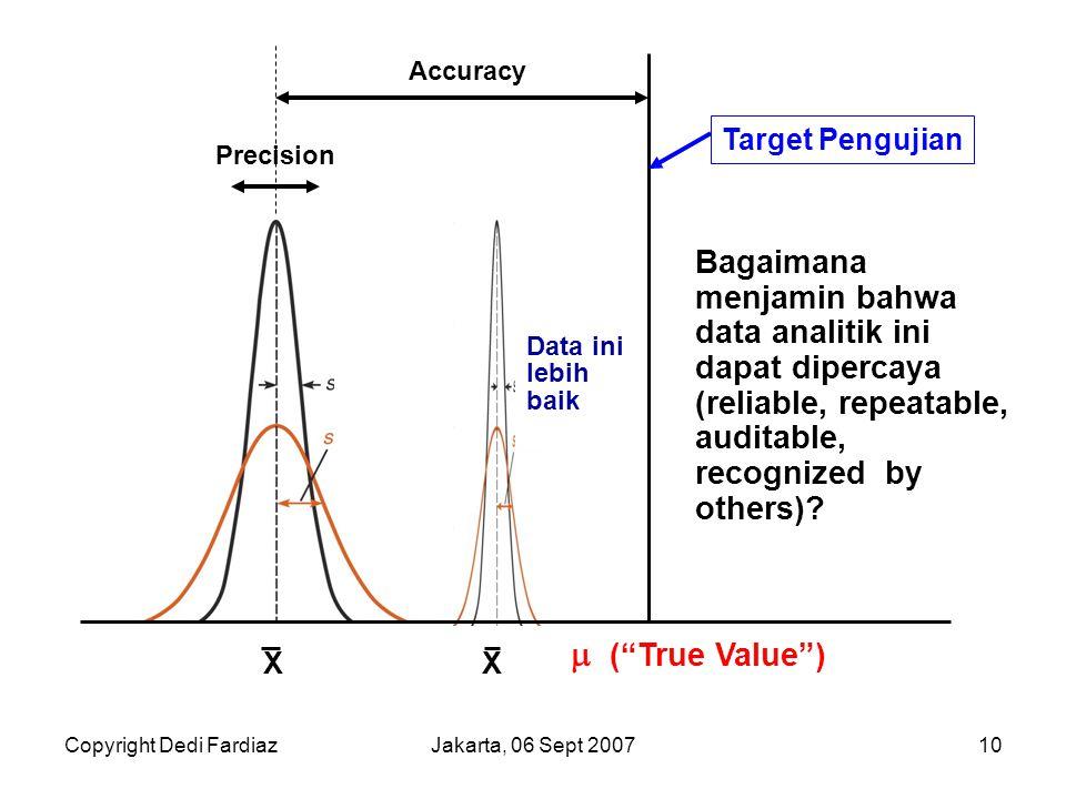 Accuracy Target Pengujian. Precision. X. X. Data ini lebih baik.