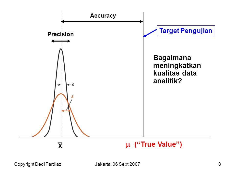 m ( True Value ) Bagaimana meningkatkan kualitas data analitik