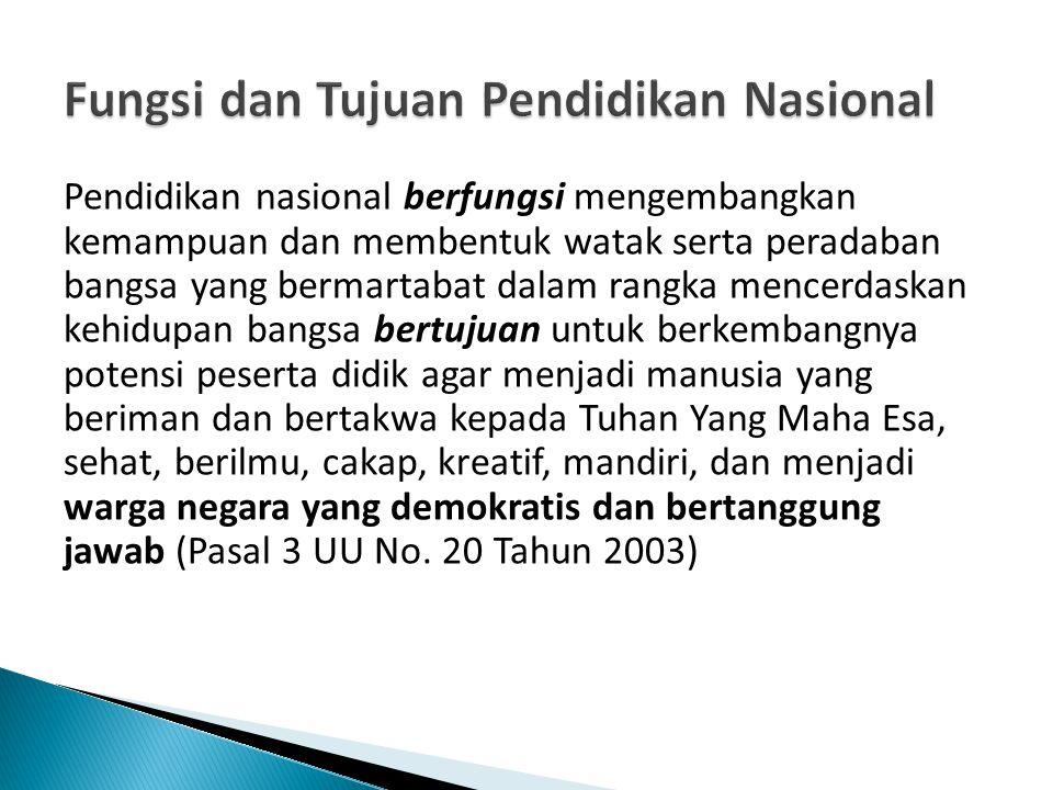 Fungsi dan Tujuan Pendidikan Nasional