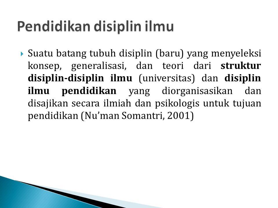 Pendidikan disiplin ilmu
