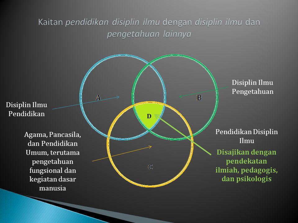 Disajikan dengan pendekatan ilmiah, pedagogis, dan psikologis