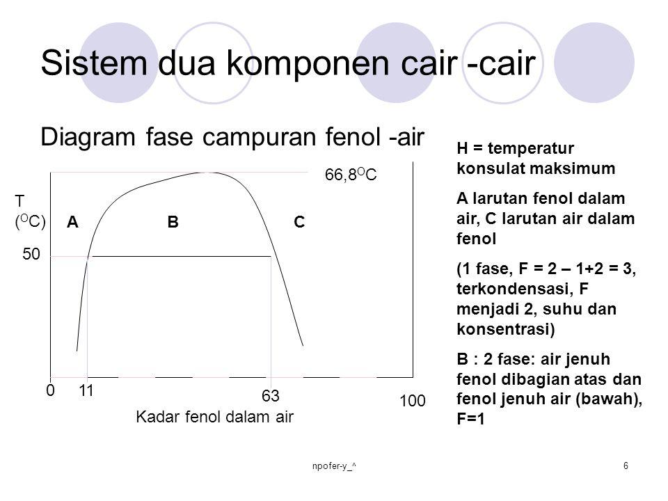 Sistem dua komponen cair -cair