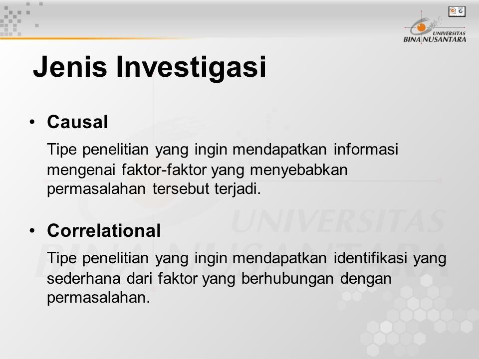 Jenis Investigasi Causal. Tipe penelitian yang ingin mendapatkan informasi mengenai faktor-faktor yang menyebabkan permasalahan tersebut terjadi.