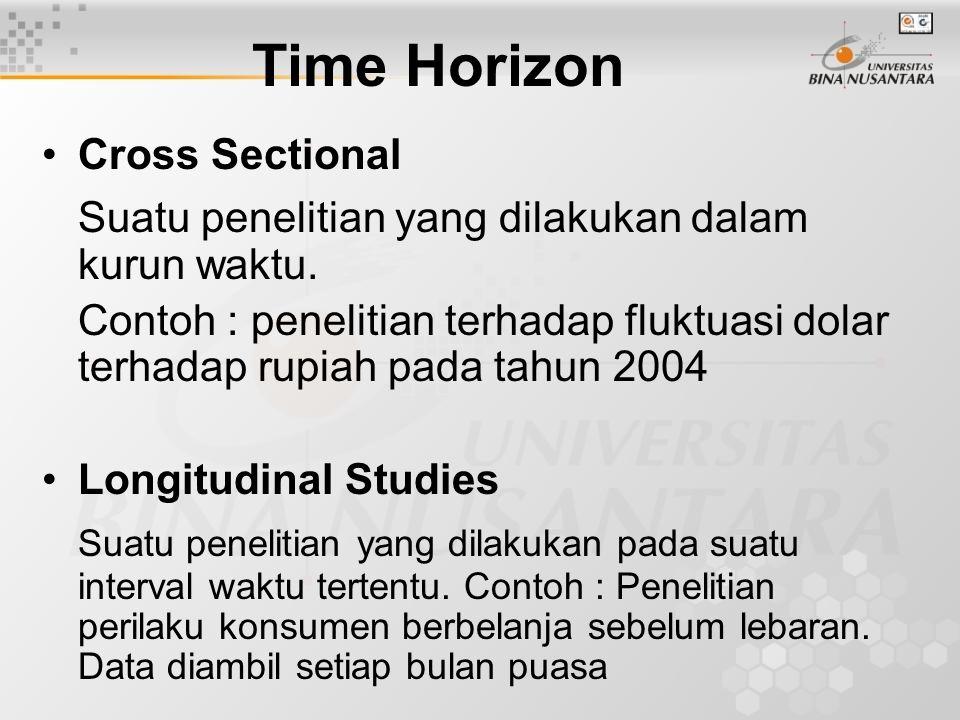 Time Horizon Suatu penelitian yang dilakukan dalam kurun waktu.