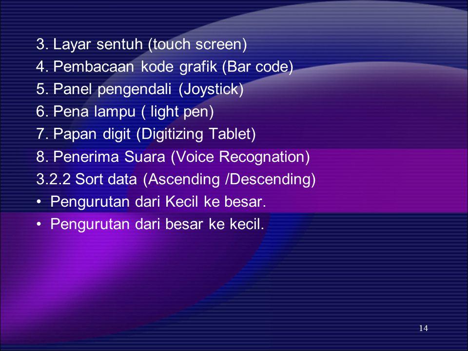 3. Layar sentuh (touch screen)