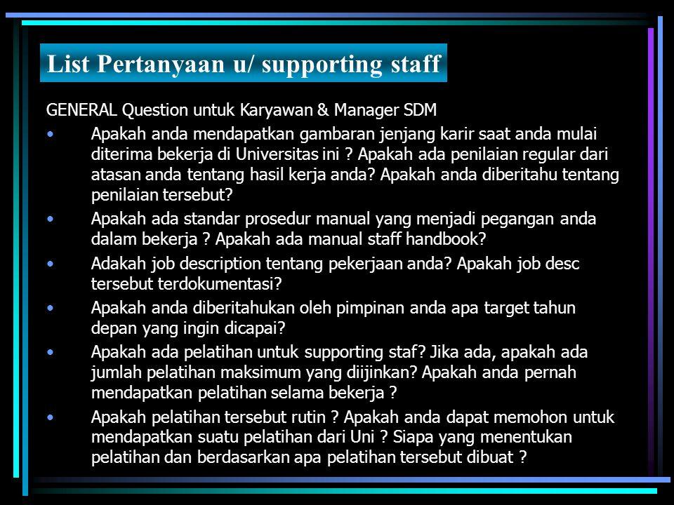List Pertanyaan u/ supporting staff