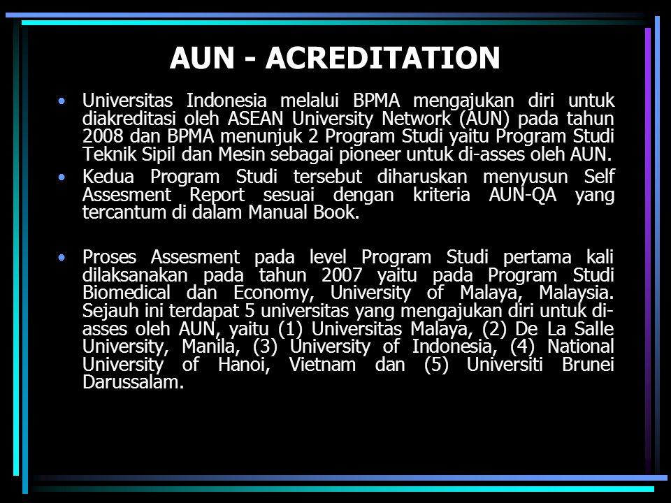 AUN - ACREDITATION