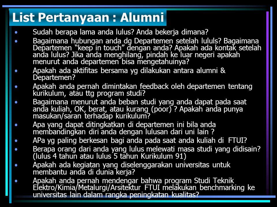 List Pertanyaan : Alumni