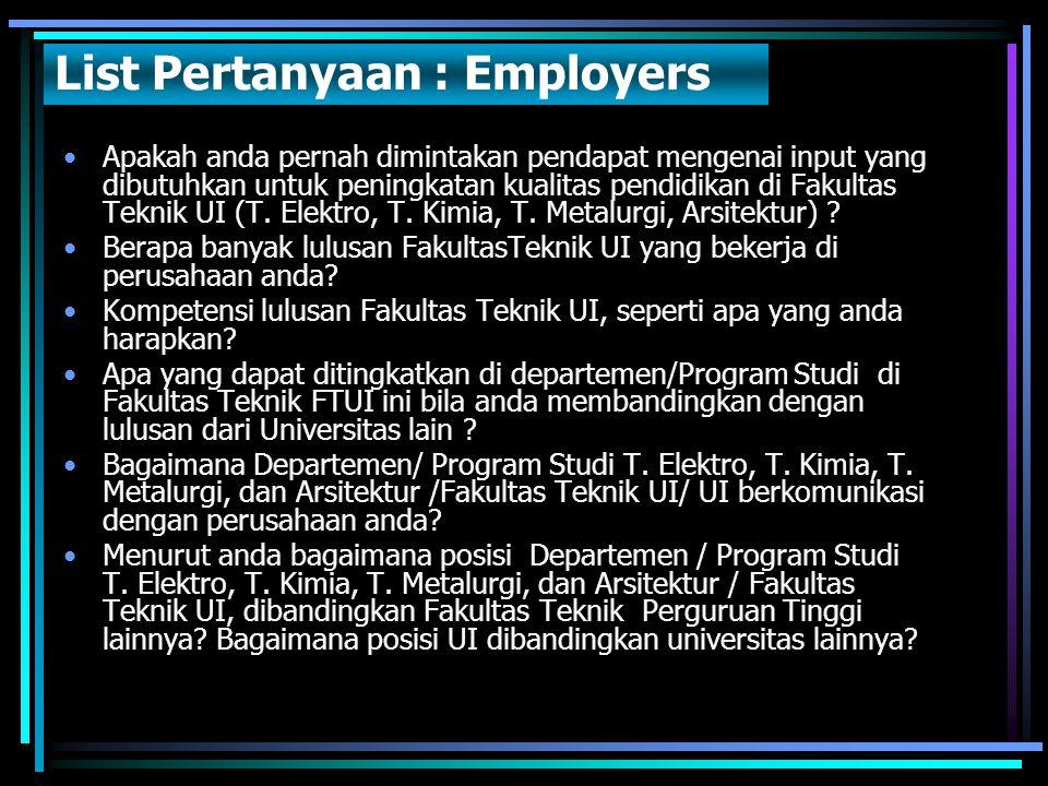 List Pertanyaan : Employers